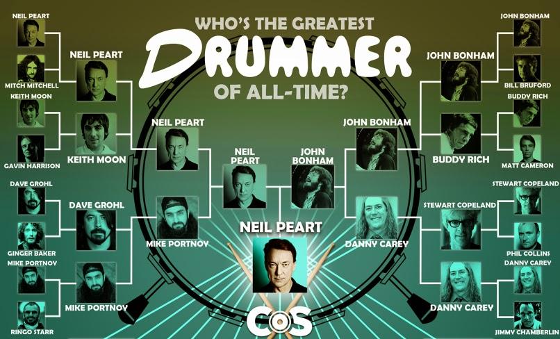 Todos los caminos siguen llevandote a Neil Peart como el mejor.