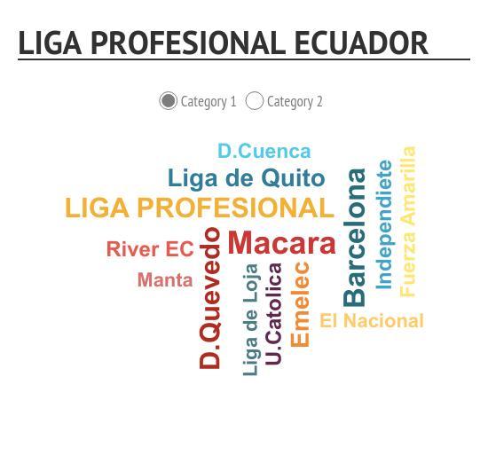 Liga profesional de futbol Ecuador