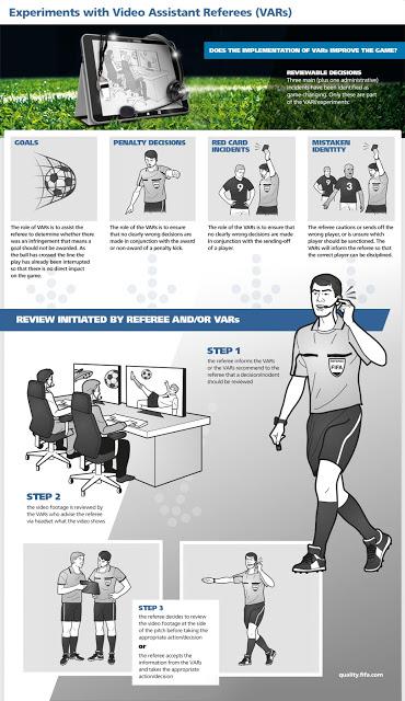 Llega mas tecnología al fútbol