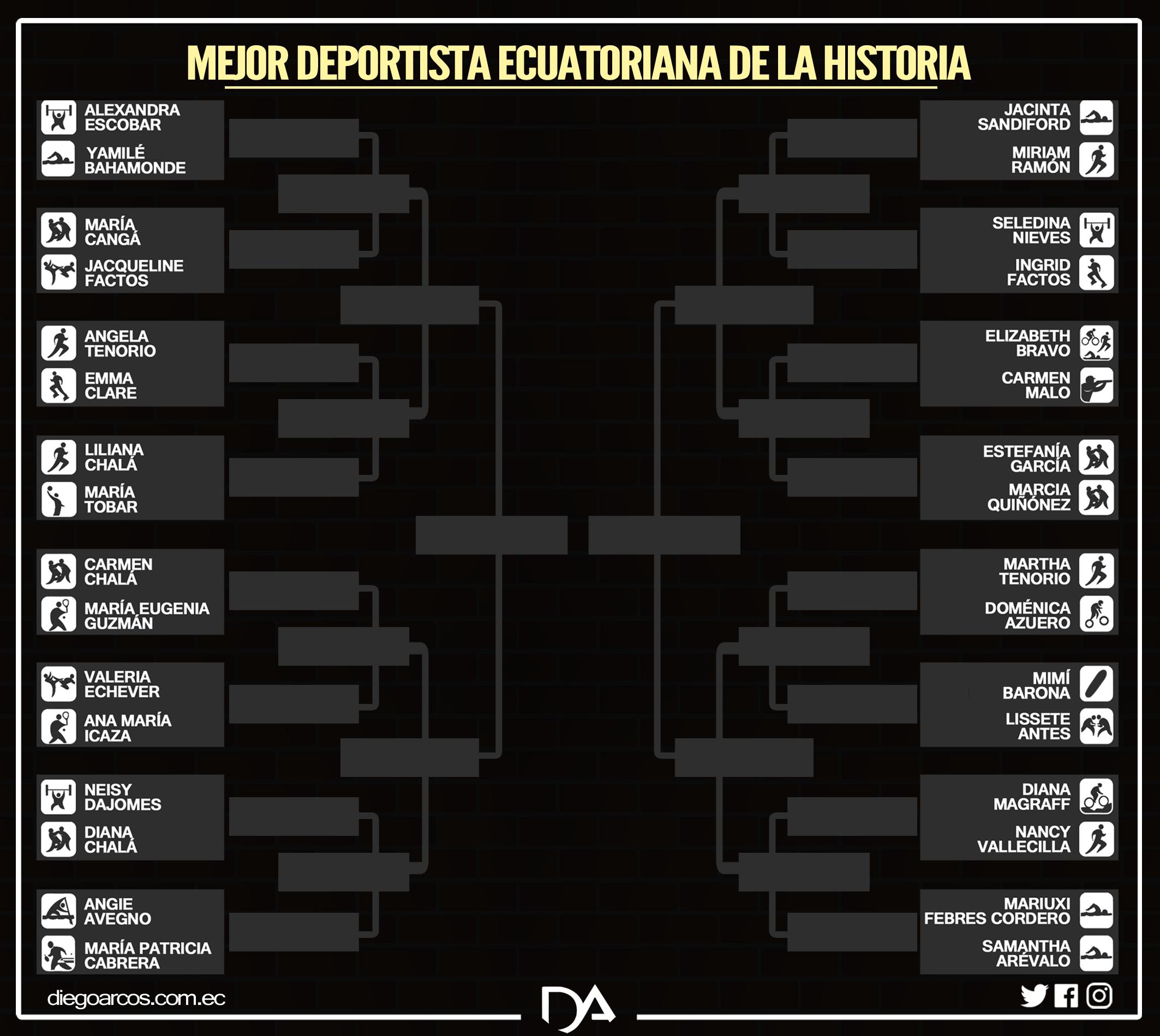 Un torneo muy femenino y muy ecuatoriano