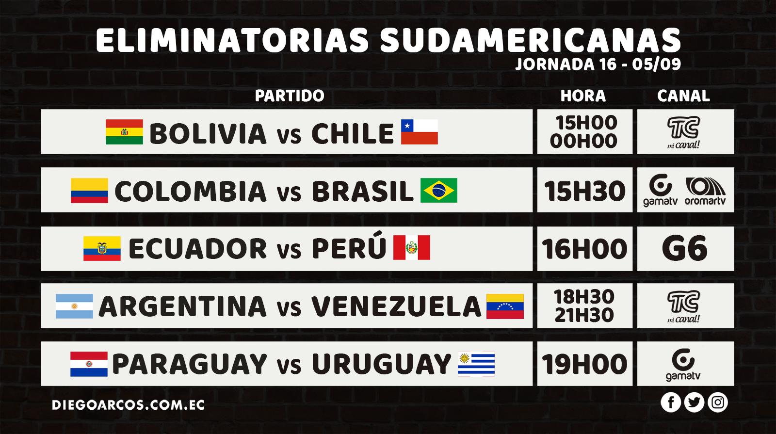 Fecha 16 eliminatorias sudamericanas, canales de aire que transmiten