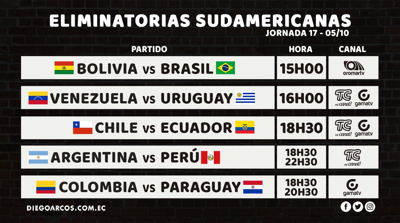 Quien transmite jornada 17 eliminatorias sudamericanas