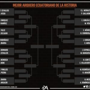 El mejor arquero de Ecuador
