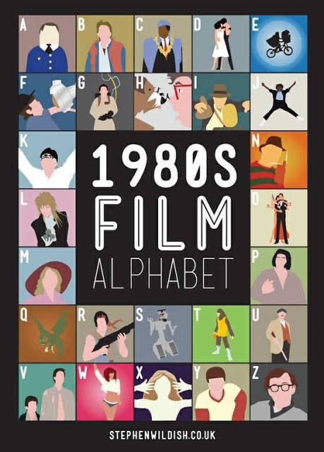 Ahi te quiero ver…80s…peliculas.
