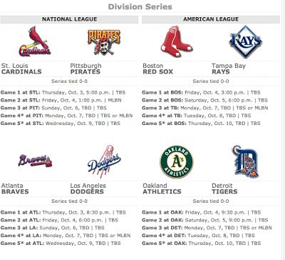 Post Temporada de beisbol de grandes ligas para comprensión ecuatoriana.